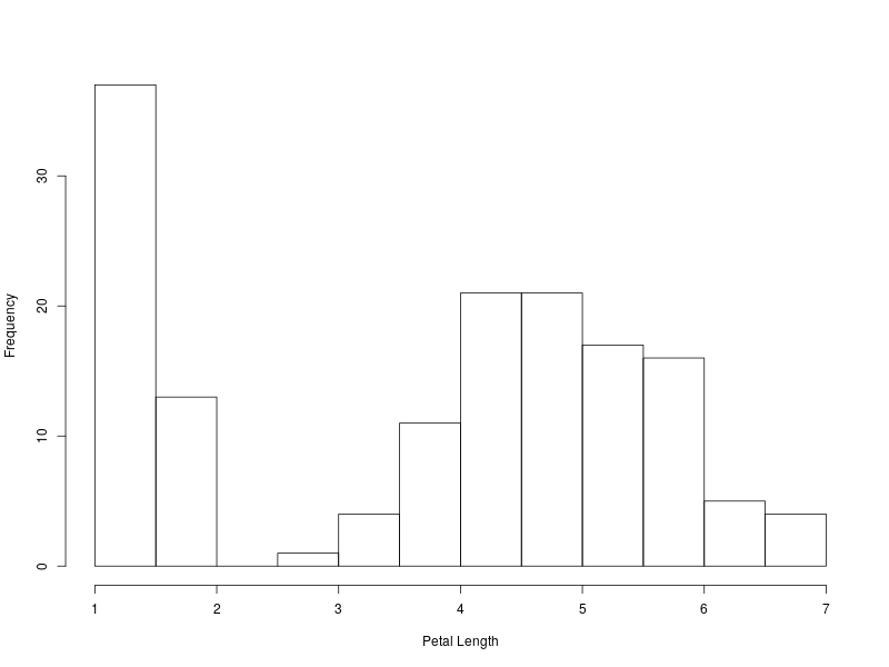 R_histogram.png