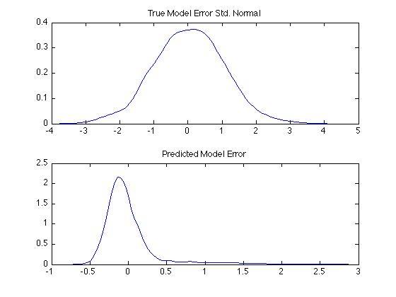 mle_model_error.jpg